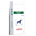 Royal Canin VET Satiety Weight Management